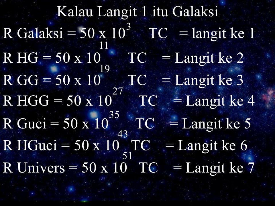 Kalau Langit 1 itu Galaksi R Galaksi = 50 x 10 TC = langit ke 1 R HG = 50 x 10 TC = Langit ke 2 3 R GG = 50 x 10 TC = Langit ke 3 R HGG = 50 x 10 TC =