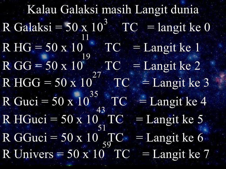 Kalau Galaksi masih Langit dunia R Galaksi = 50 x 10 TC = langit ke 0 R HG = 50 x 10 TC = Langit ke 1 3 R GG = 50 x 10 TC = Langit ke 2 R HGG = 50 x 1