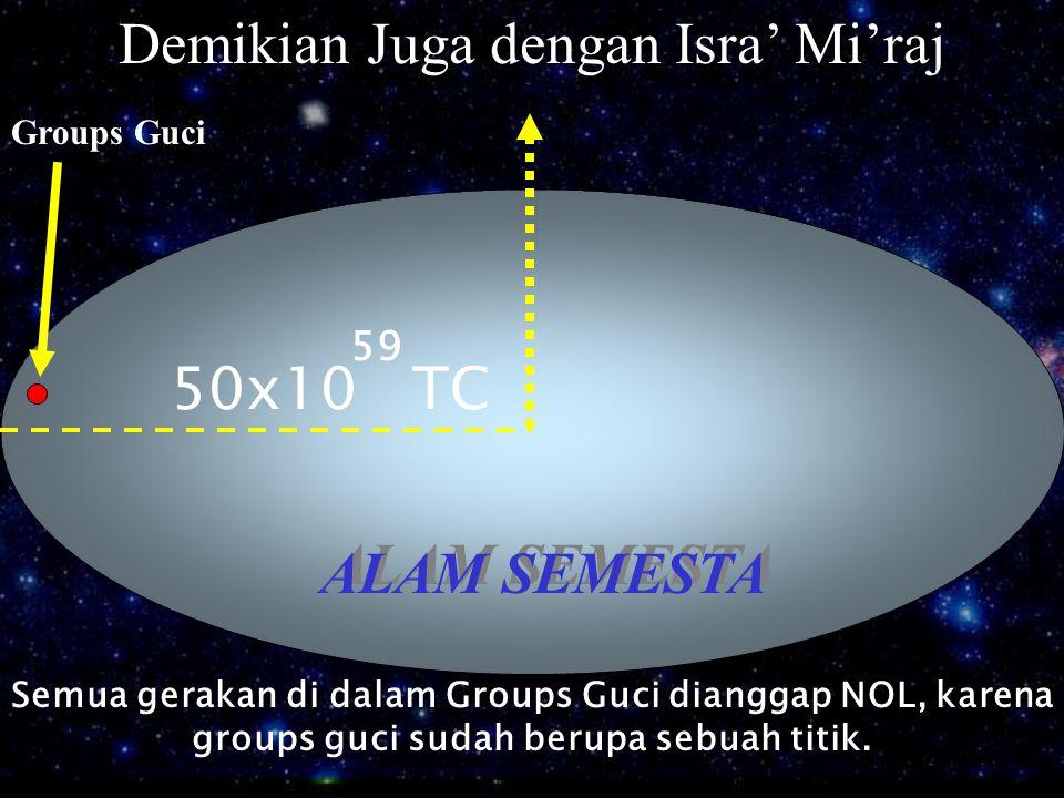 Demikian Juga dengan Isra' Mi'raj 50x10 TC 59 Groups Guci Semua gerakan di dalam Groups Guci dianggap NOL, karena groups guci sudah berupa sebuah titi