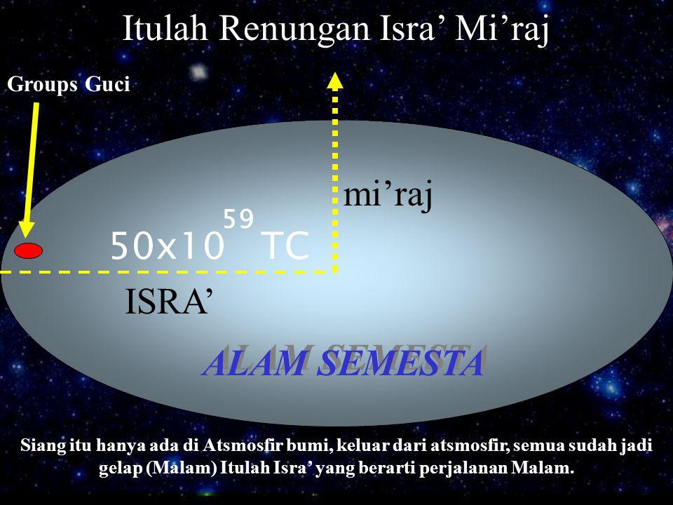 Itulah Renungan Isra' Mi'raj 50x10 TC 59 Groups Guci ISRA' mi'raj Siang itu hanya ada di Atsmosfir bumi, keluar dari atsmosfir, semua sudah jadi gelap