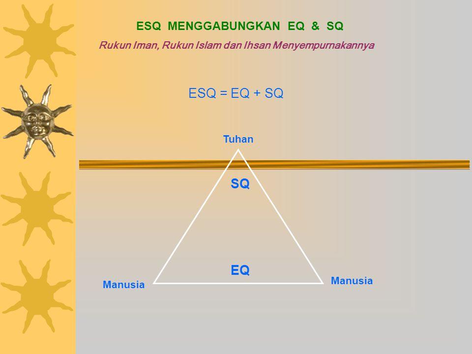 ESQ MENGGABUNGKAN EQ & SQ ESQ = EQ + SQ Manusia EQ Tuhan Manusia SQ Rukun Iman, Rukun Islam dan Ihsan Menyempurnakannya