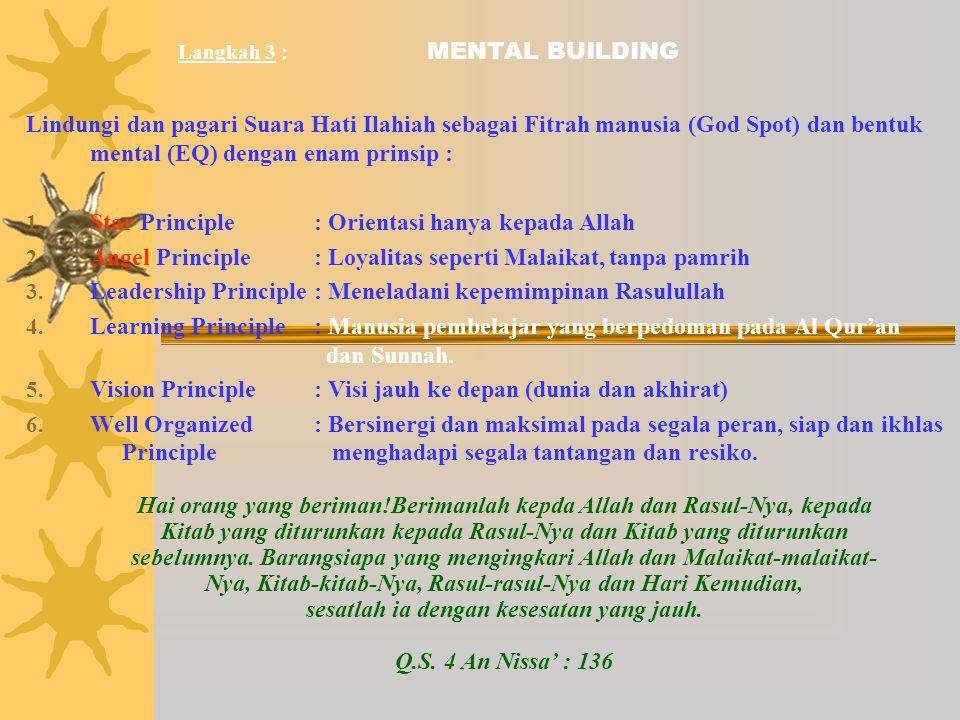 Lindungi dan pagari Suara Hati Ilahiah sebagai Fitrah manusia (God Spot) dan bentuk mental (EQ) dengan enam prinsip : 1.