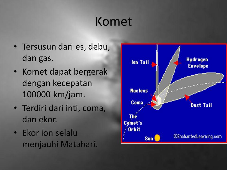 Komet Tersusun dari es, debu, dan gas. Komet dapat bergerak dengan kecepatan 100000 km/jam. Terdiri dari inti, coma, dan ekor. Ekor ion selalu menjauh