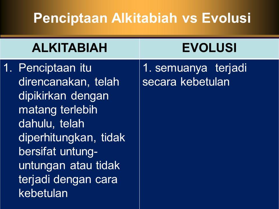 Penciptaan Alkitabiah vs Evolusi ALKITABIAHEVOLUSI 1.Penciptaan itu direncanakan, telah dipikirkan dengan matang terlebih dahulu, telah diperhitungkan, tidak bersifat untung- untungan atau tidak terjadi dengan cara kebetulan 1.