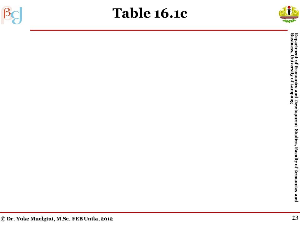 22 Table 16.1b © Dr.Yoke Muelgini, M.Sc.