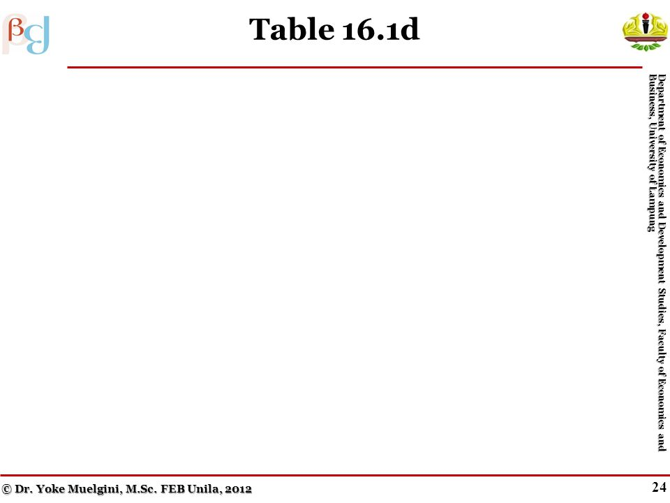 23 Table 16.1c © Dr.Yoke Muelgini, M.Sc.