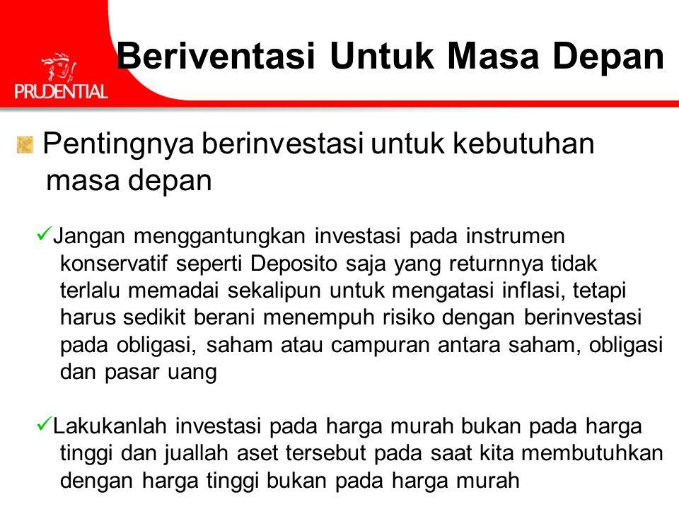 Beriventasi Untuk Masa Depan Pentingnya berinvestasi untuk kebutuhan masa depan Jangan menggantungkan investasi pada instrumen konservatif seperti Dep