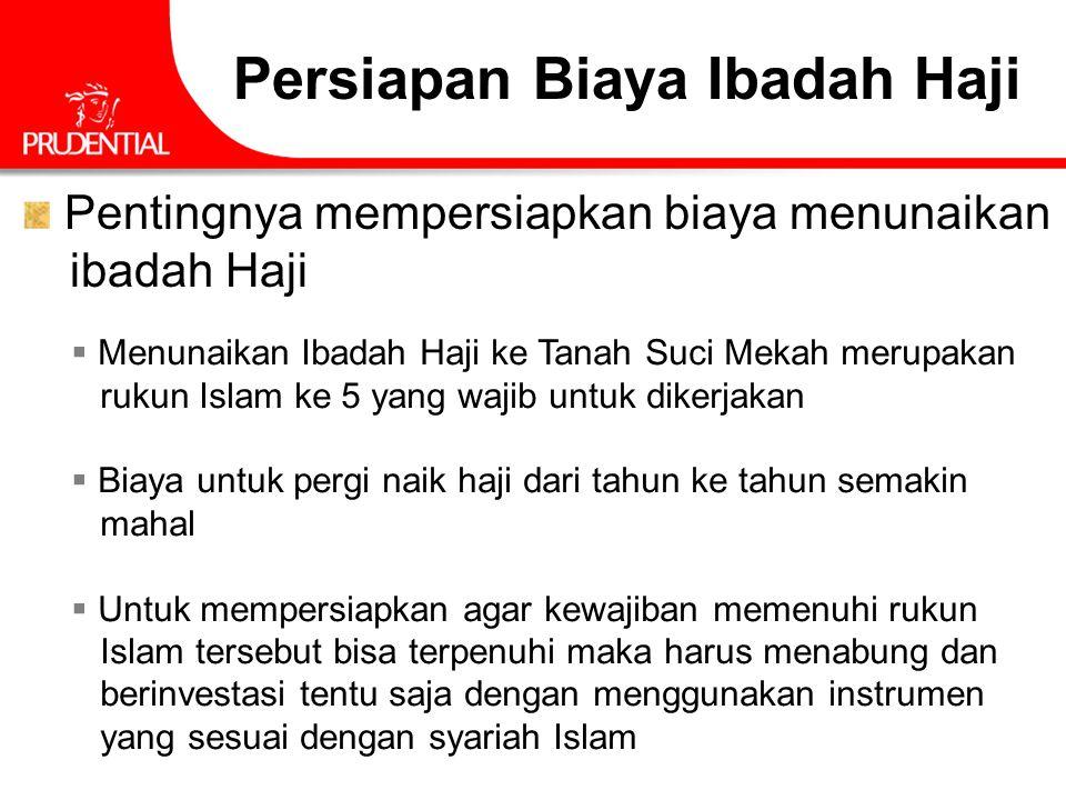 Persiapan Biaya Ibadah Haji Pentingnya mempersiapkan biaya menunaikan ibadah Haji  Menunaikan Ibadah Haji ke Tanah Suci Mekah merupakan rukun Islam k
