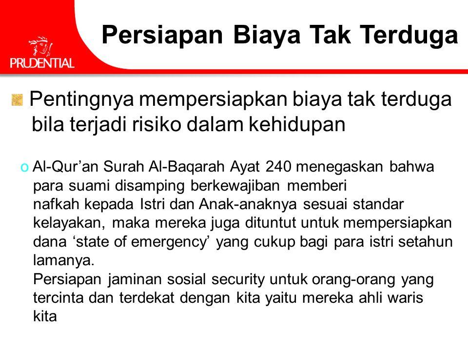 Persiapan Biaya Tak Terduga Pentingnya mempersiapkan biaya tak terduga bila terjadi risiko dalam kehidupan o Al-Qur'an Surah Al-Baqarah Ayat 240 meneg