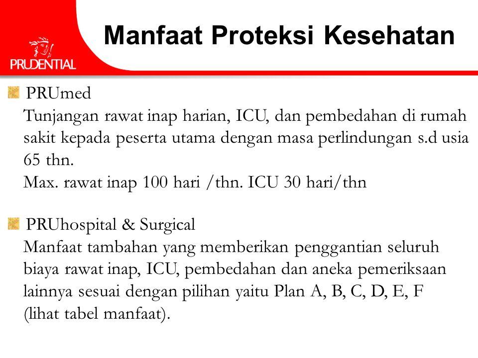 PRUmed Tunjangan rawat inap harian, ICU, dan pembedahan di rumah sakit kepada peserta utama dengan masa perlindungan s.d usia 65 thn. Max. rawat inap