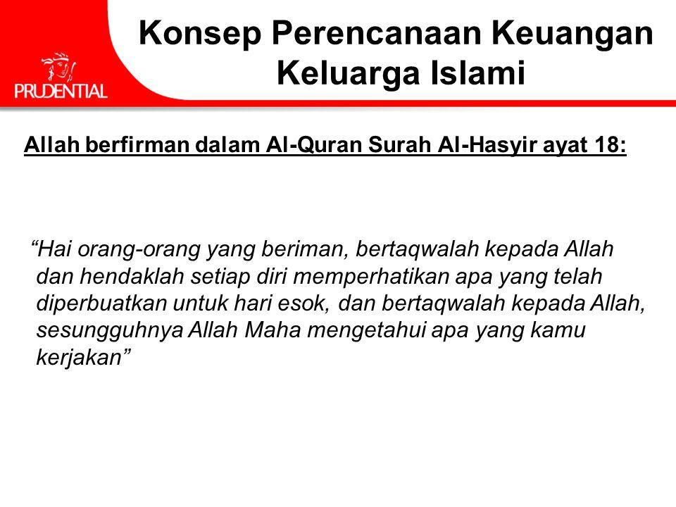 "Konsep Perencanaan Keuangan Keluarga Islami Allah berfirman dalam Al-Quran Surah Al-Hasyir ayat 18: ""Hai orang-orang yang beriman, bertaqwalah kepada"