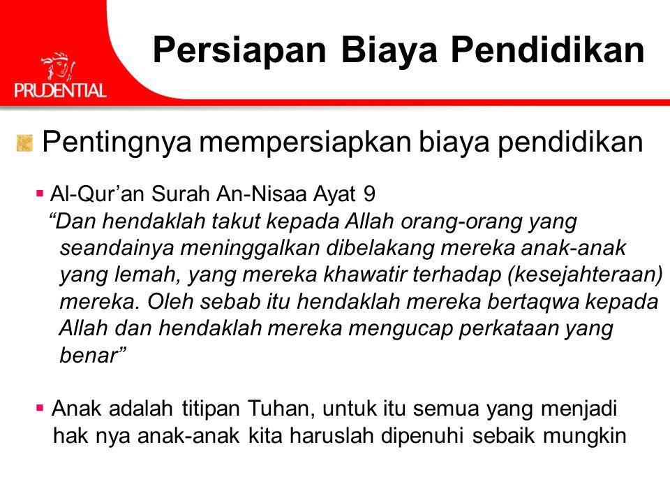 """Persiapan Biaya Pendidikan Pentingnya mempersiapkan biaya pendidikan  Al-Qur'an Surah An-Nisaa Ayat 9 """"Dan hendaklah takut kepada Allah orang-orang y"""