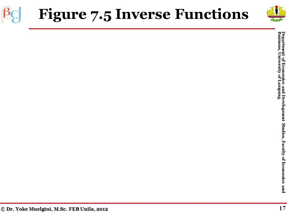 16 Inverse Form © Dr. Yoke Muelgini, M.Sc. FEB Unila, 2012 Department of Economics and Development Studies, Faculty of Economics and Business, Univers