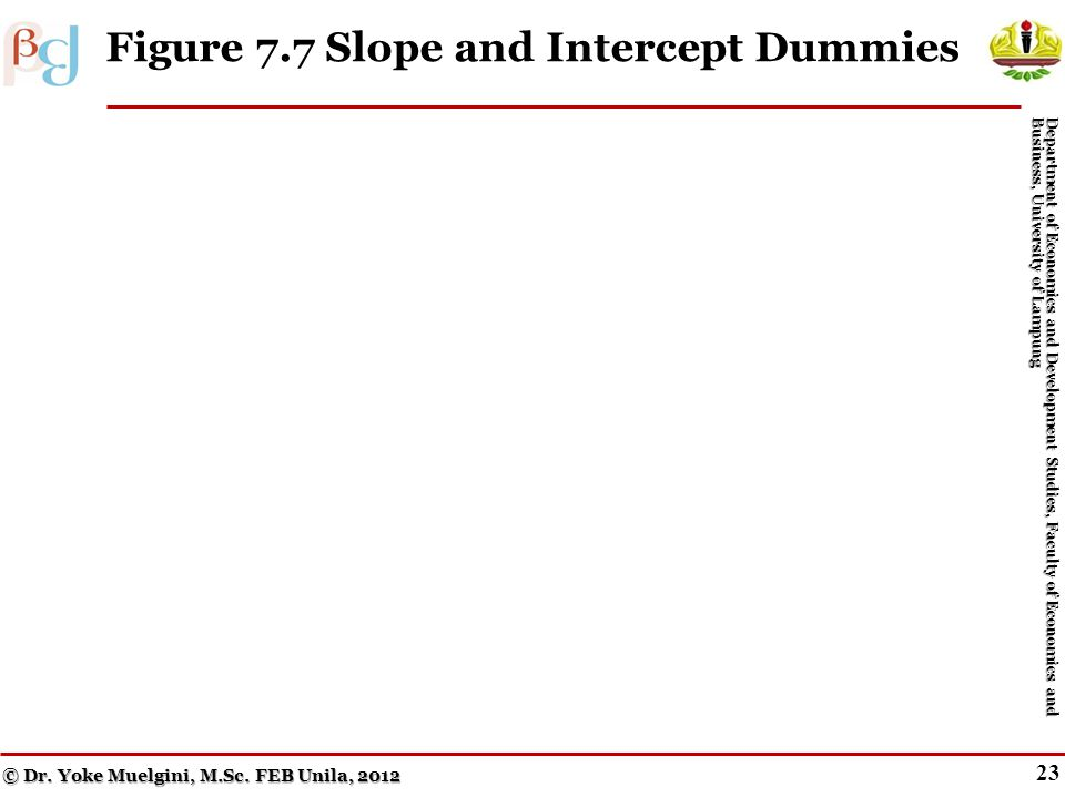 22 Slope Dummy Variables © Dr. Yoke Muelgini, M.Sc. FEB Unila, 2012 Department of Economics and Development Studies, Faculty of Economics and Business