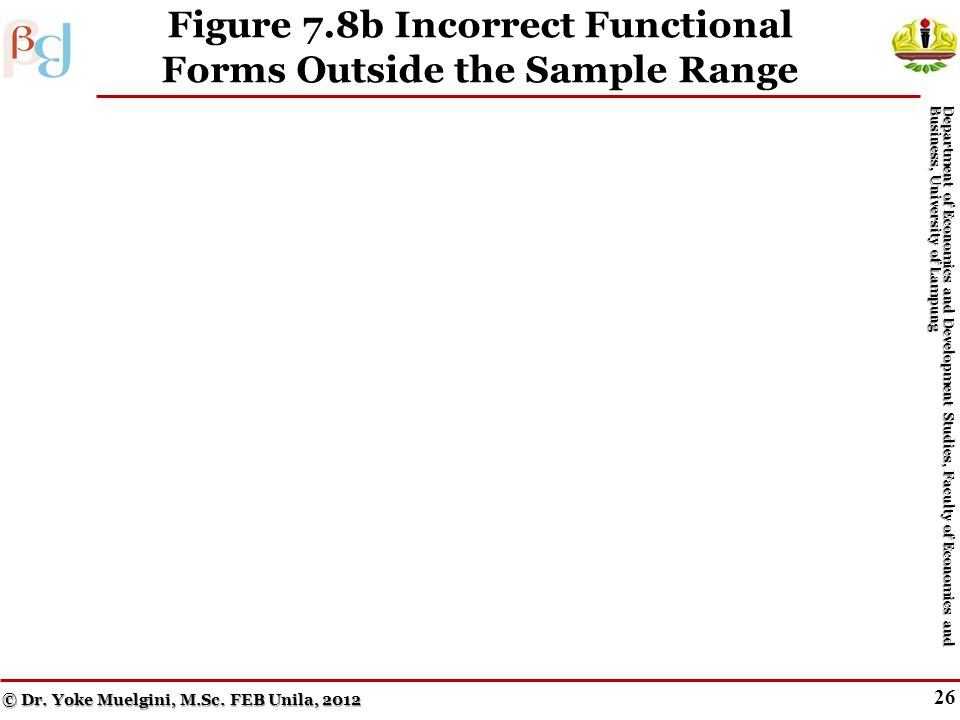 25 Figure 7.8a Incorrect Functional Forms Outside the Sample Range © Dr.