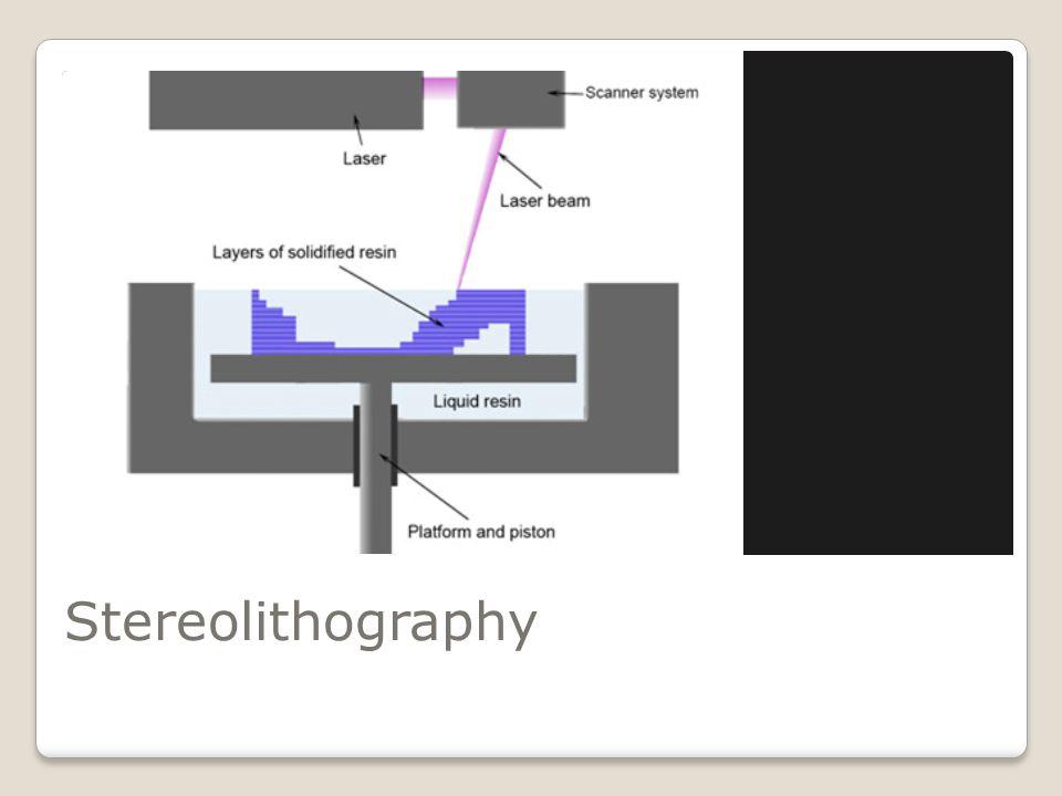 Digital Light Processing teknik yang hampir sama dengan SLA yang membuat bahan liquid mengeras dengan sinar ultraviolet.