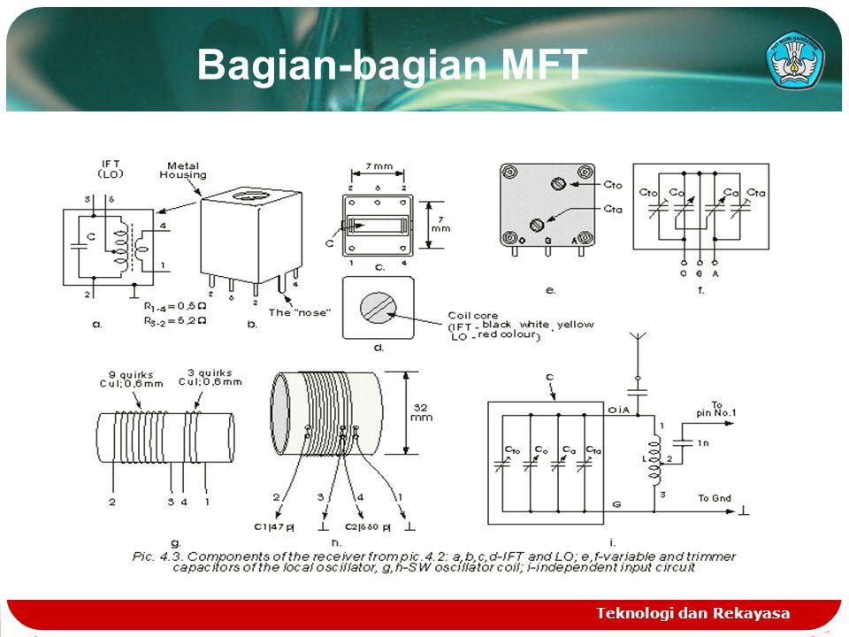 Bagian-bagian MFT Teknologi dan Rekayasa