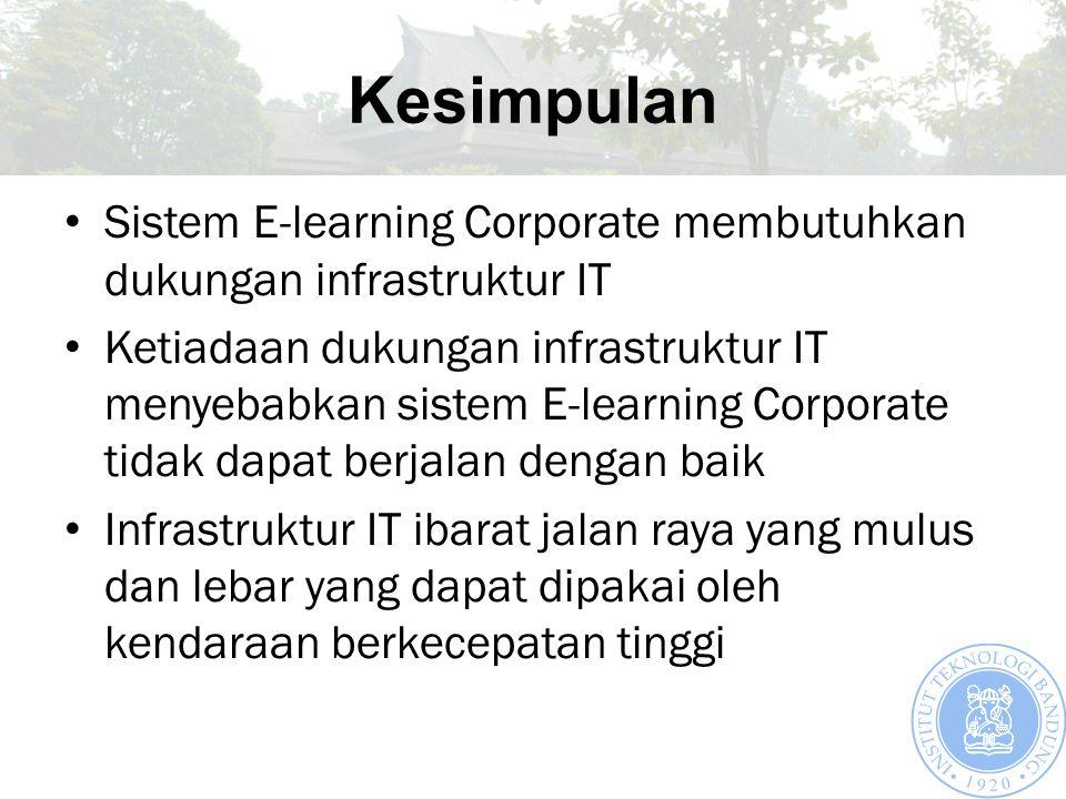 Kesimpulan Sistem E-learning Corporate membutuhkan dukungan infrastruktur IT Ketiadaan dukungan infrastruktur IT menyebabkan sistem E-learning Corporate tidak dapat berjalan dengan baik Infrastruktur IT ibarat jalan raya yang mulus dan lebar yang dapat dipakai oleh kendaraan berkecepatan tinggi