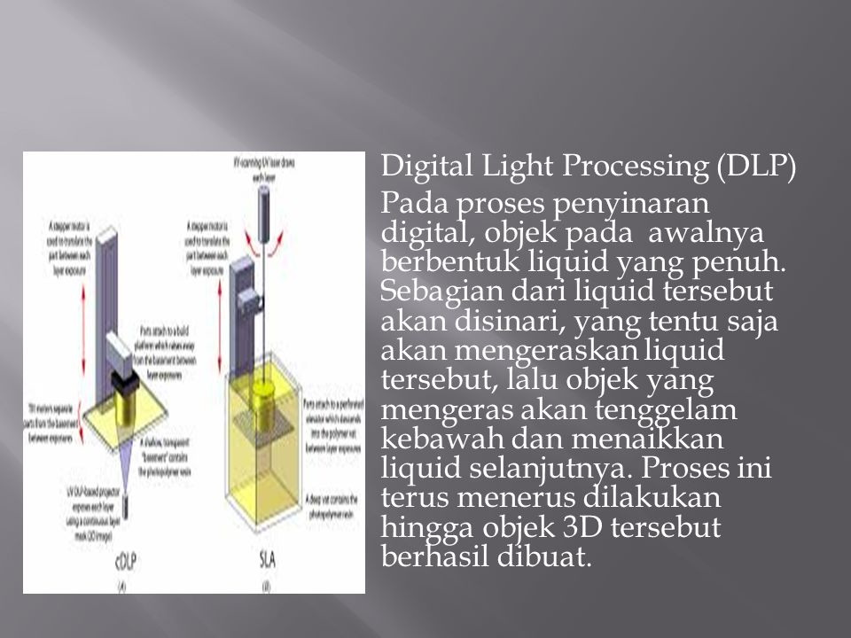 Digital Light Processing (DLP) Pada proses penyinaran digital, objek pada awalnya berbentuk liquid yang penuh. Sebagian dari liquid tersebut akan disi
