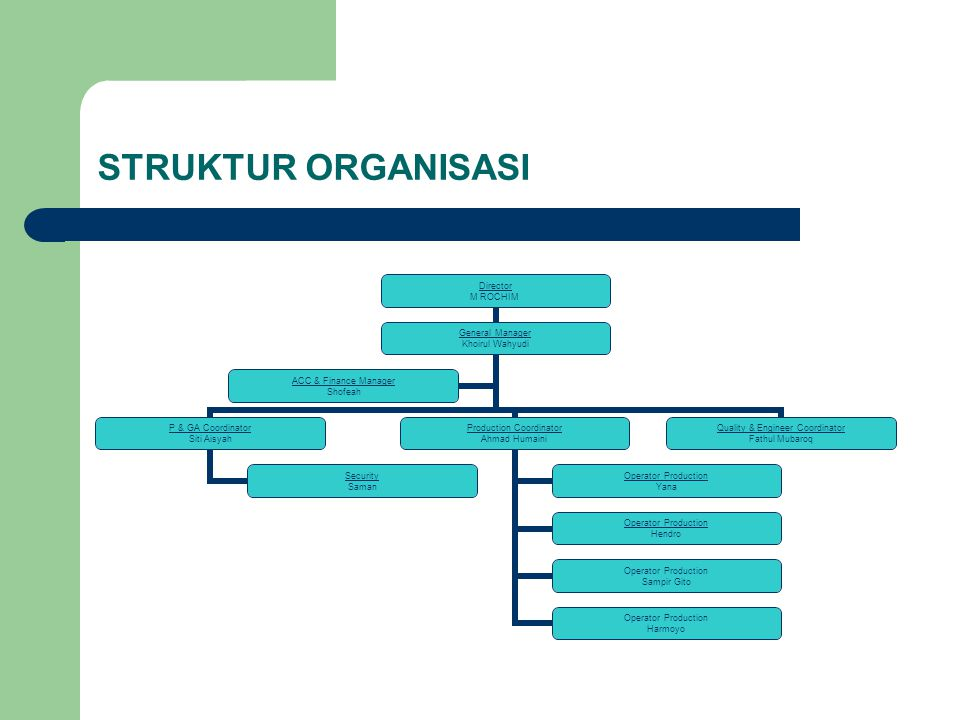 PELANGGAN Pelanggan CV Sekar mas tersebar di wilayah Jabodetabek : Berikut List Costomer CV.