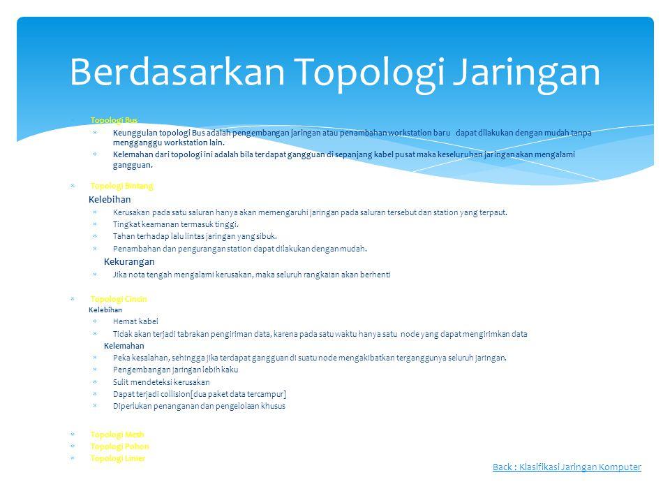  Topologi Bus  Keunggulan topologi Bus adalah pengembangan jaringan atau penambahan workstation baru dapat dilakukan dengan mudah tanpa mengganggu w