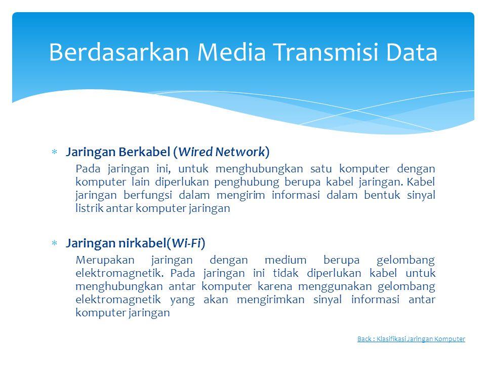  Jaringan Berkabel (Wired Network) Pada jaringan ini, untuk menghubungkan satu komputer dengan komputer lain diperlukan penghubung berupa kabel jarin