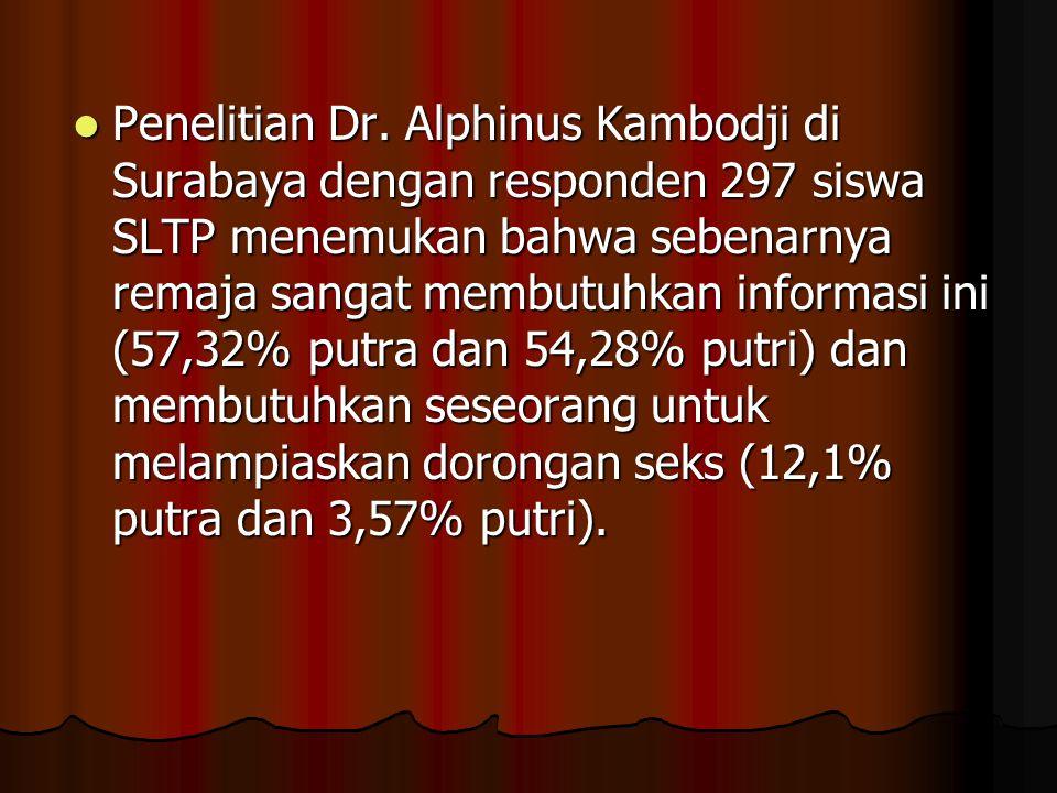 Pengetahuan dan Sikap Menurut Survey Majalah Femina di Jakarta dengan responde pelajar SLTP dan SLTA menunjukkan bahwa hanya: 10% pelajar putra dan 20