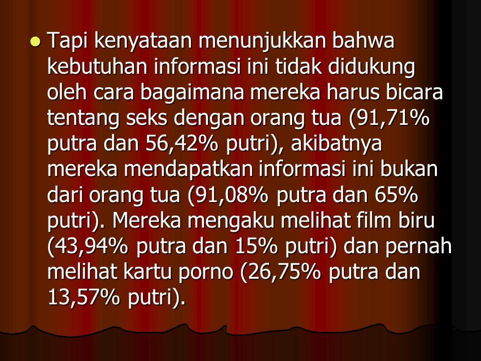 Penelitian Dr. Alphinus Kambodji di Surabaya dengan responden 297 siswa SLTP menemukan bahwa sebenarnya remaja sangat membutuhkan informasi ini (57,32