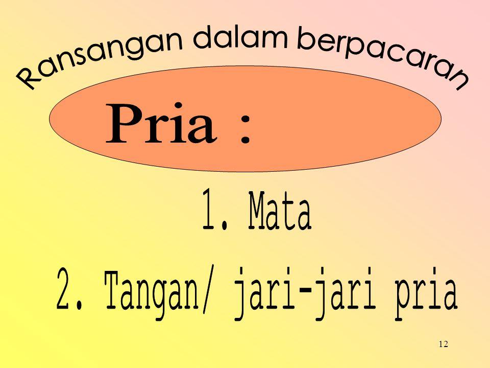 11 Mengapa Orang Berkencan ?? 1.Untuk bertumbuh secara sosial, emosional dan rohani 2.Untuk belajar bagaimana berkomunikasi dengan lawan jenis 3.Untuk