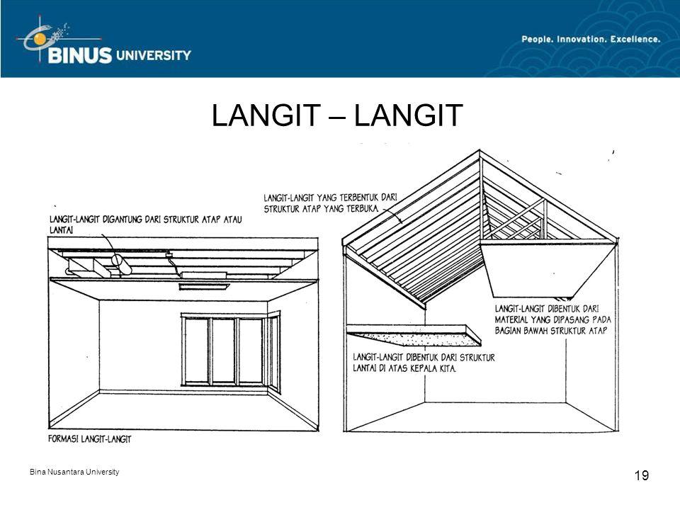 Bina Nusantara University 19 LANGIT – LANGIT