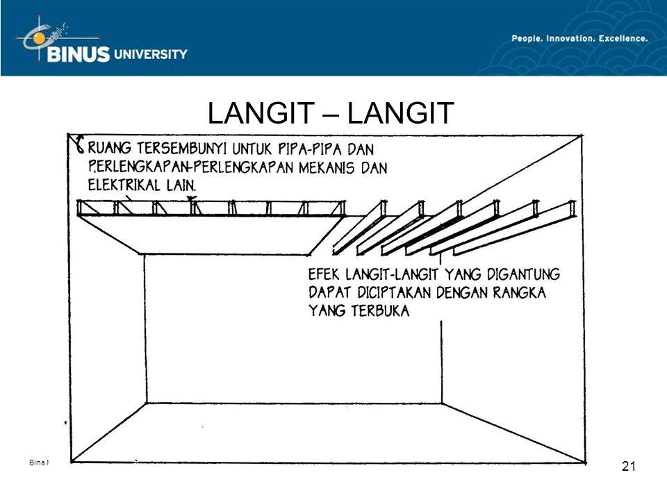 Bina Nusantara University 21 LANGIT – LANGIT