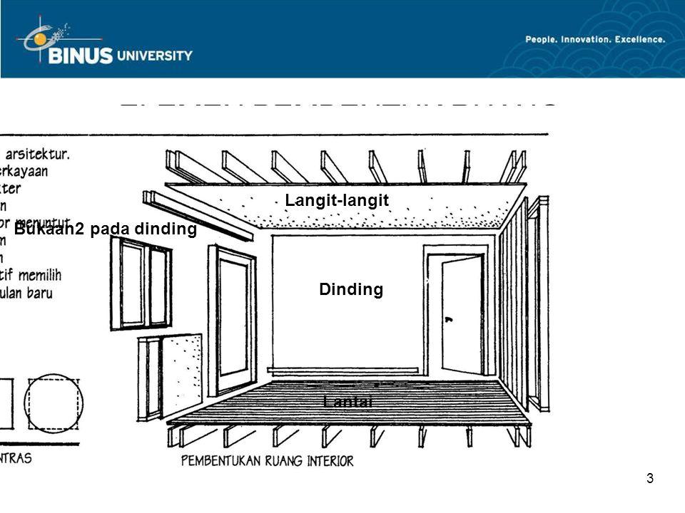 Bina Nusantara University 24 TERIMA KASIH Sumber : Ilustrasi Desain Interior, D.K. Ching