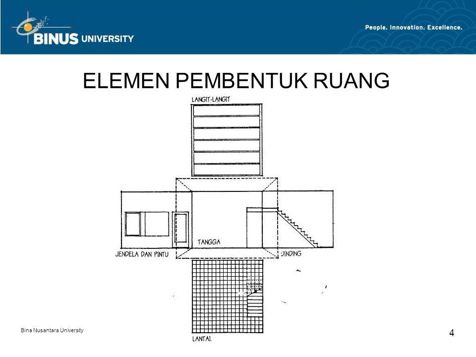 Bina Nusantara University 5 ELEMEN PEMBENTUK RUANG
