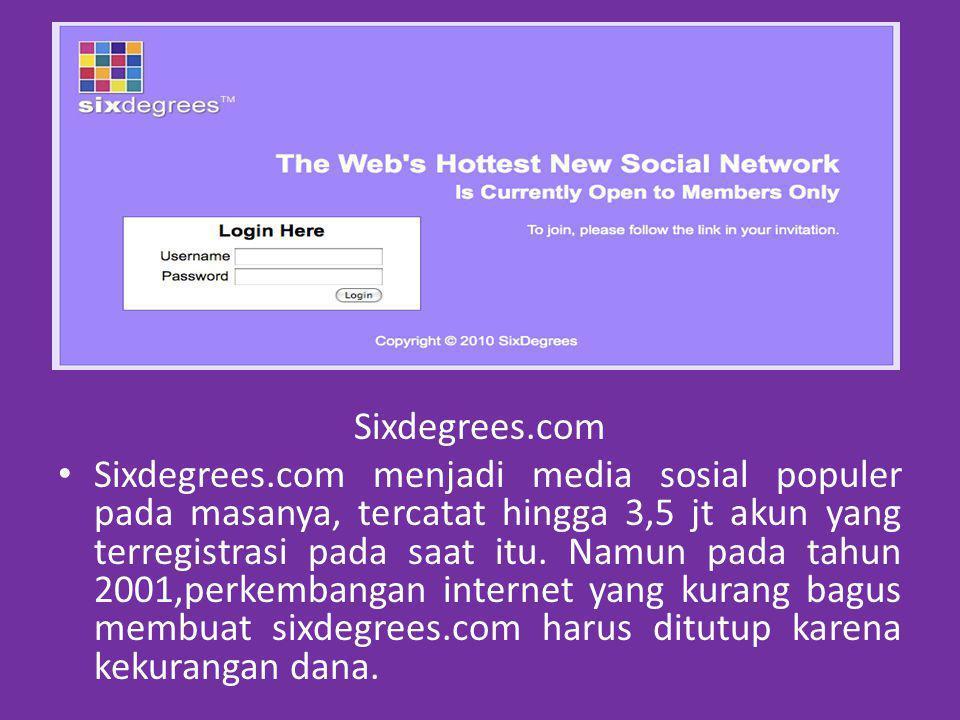 Sixdegrees.com Sixdegrees.com menjadi media sosial populer pada masanya, tercatat hingga 3,5 jt akun yang terregistrasi pada saat itu.