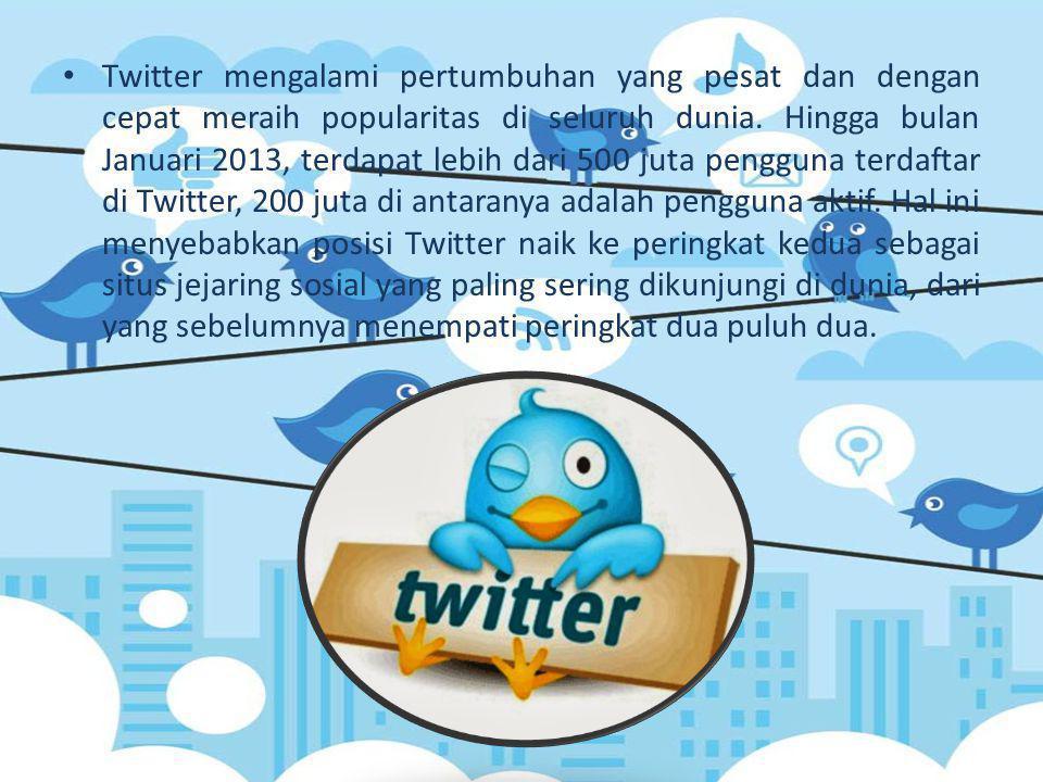 Twitter mengalami pertumbuhan yang pesat dan dengan cepat meraih popularitas di seluruh dunia. Hingga bulan Januari 2013, terdapat lebih dari 500 juta