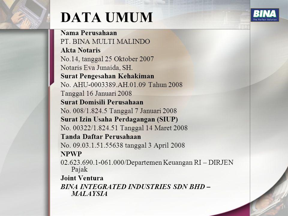 DATA UMUM Nama Perusahaan PT. BINA MULTI MALINDO Akta Notaris No.14, tanggal 25 Oktober 2007 Notaris Eva Junaida, SH. Surat Pengesahan Kehakiman No. A