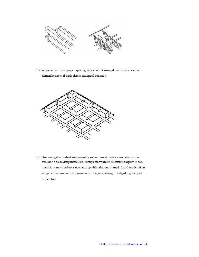 2. Cara penetrasi diatas juga dapat digunakan untuk mengakomodasikan elemen- elemen horizontal pada sistem structural dua arah. 3. Untuk mengakomodasi