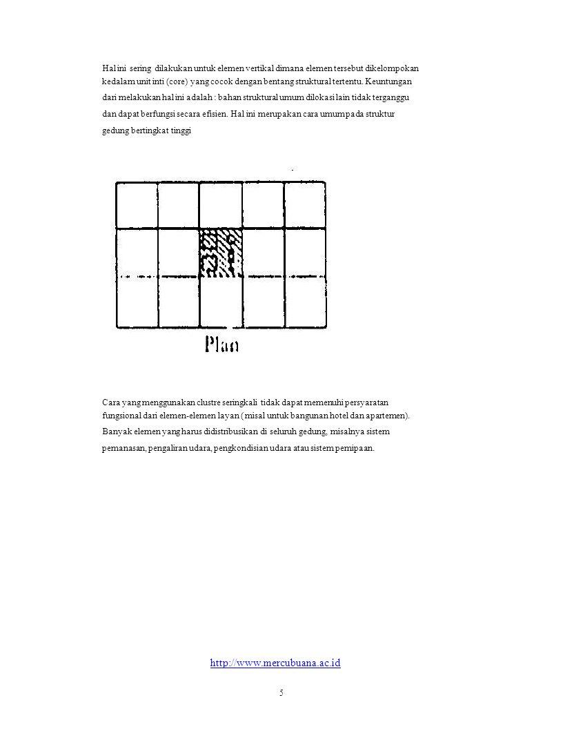 Hal ini sering dilakukan untuk elemen vertikal dimana elemen tersebut dikelompokan kedalam unit inti (core) yang cocok dengan bentang struktural terte