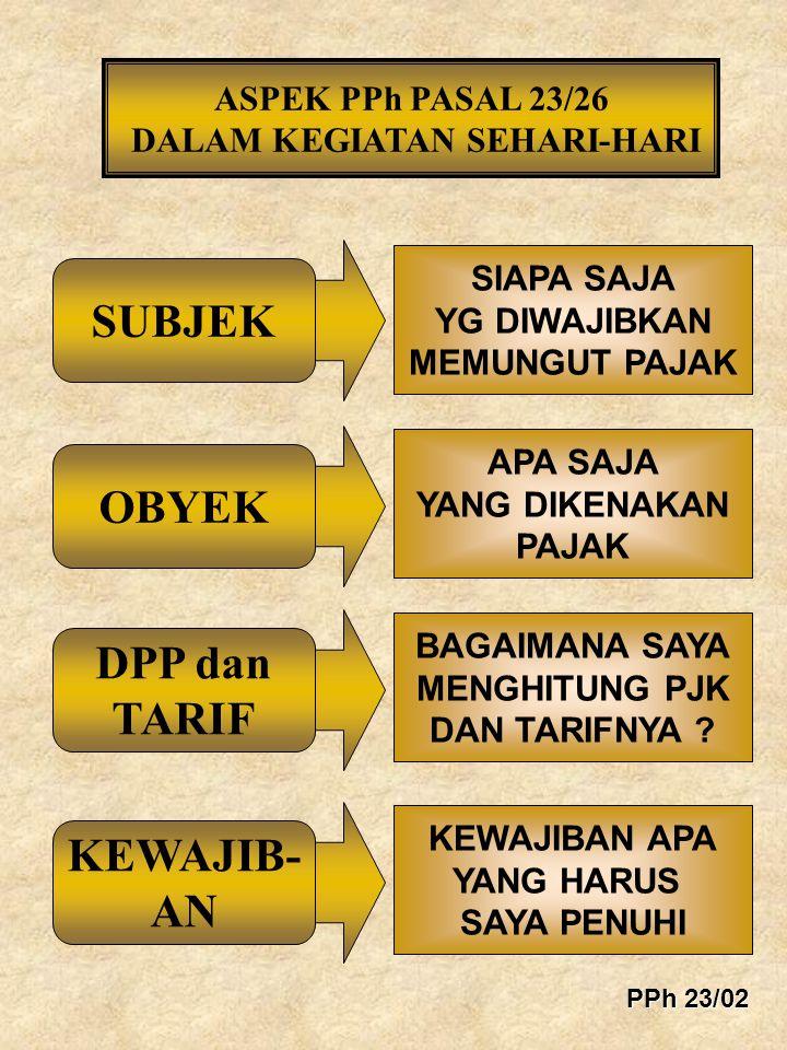 PPh FINAL PPh Psl.4 (2) UU PPh MENGATUR PEMOTONGAN PAJAK ATAS 1.