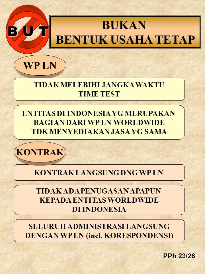 BUKAN BENTUK USAHA TETAP TIDAK ADA PENUGASAN APAPUN KEPADA ENTITAS WORLDWIDE DI INDONESIA KONTRAK LANGSUNG DNG WP LN WP LN KONTRAK TIDAK MELEBIHI JANG