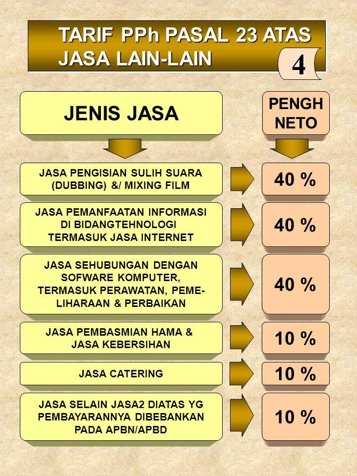 4 JASA PENGISIAN SULIH SUARA (DUBBING) &/ MIXING FILM 40 % JASA PEMANFAATAN INFORMASI DI BIDANGTEHNOLOGI TERMASUK JASA INTERNET 40 % JASA SEHUBUNGAN D