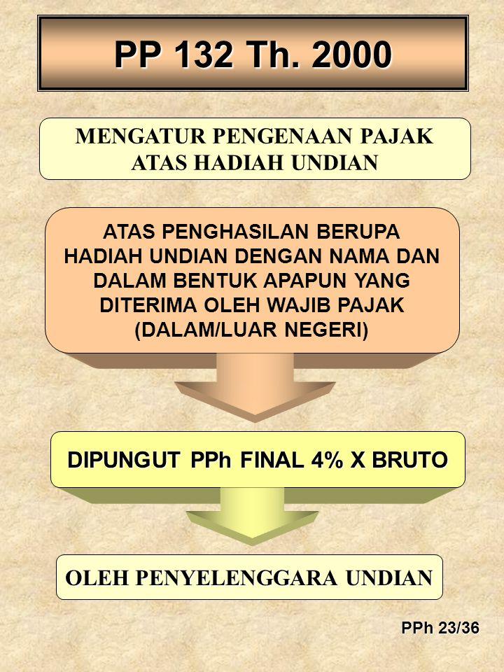 DIPUNGUT PPh FINAL 4% X BRUTO ATAS PENGHASILAN BERUPA HADIAH UNDIAN DENGAN NAMA DAN DALAM BENTUK APAPUN YANG DITERIMA OLEH WAJIB PAJAK (DALAM/LUAR NEG