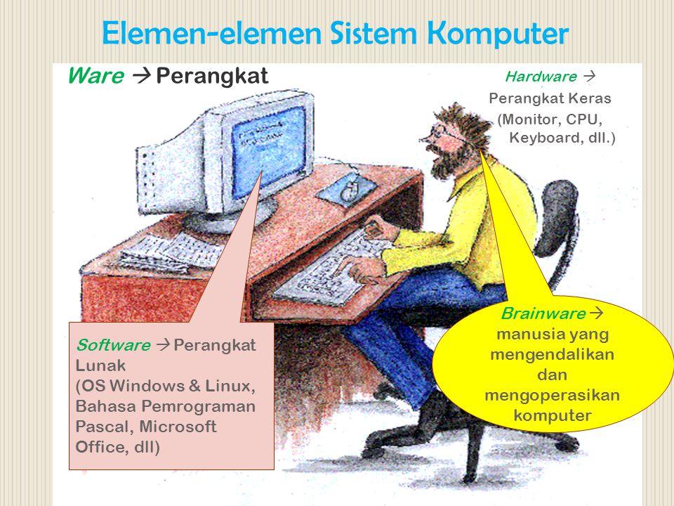 Elemen-elemen Sistem Komputer Ware  Perangkat Hardware  Perangkat Keras (Monitor, CPU, Keyboard, dll.) Software  Perangkat Lunak (OS Windows & Linu