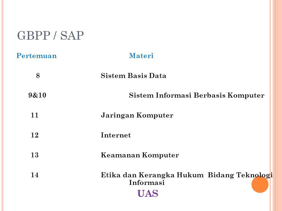 GBPP / SAP PertemuanMateri 8Sistem Basis Data 9&10Sistem Informasi Berbasis Komputer 11Jaringan Komputer 12Internet 13Keamanan Komputer 14Etika dan Ke