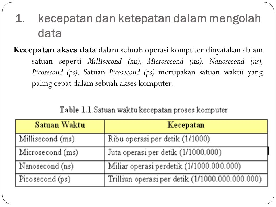 1.kecepatan dan ketepatan dalam mengolah data Kecepatan akses data dalam sebuah operasi komputer dinyatakan dalam satuan seperti Millisecond (ms), Mic