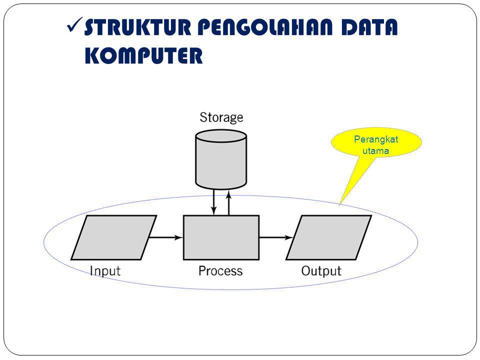 STRUKTUR PENGOLAHAN DATA KOMPUTER Perangkat utama