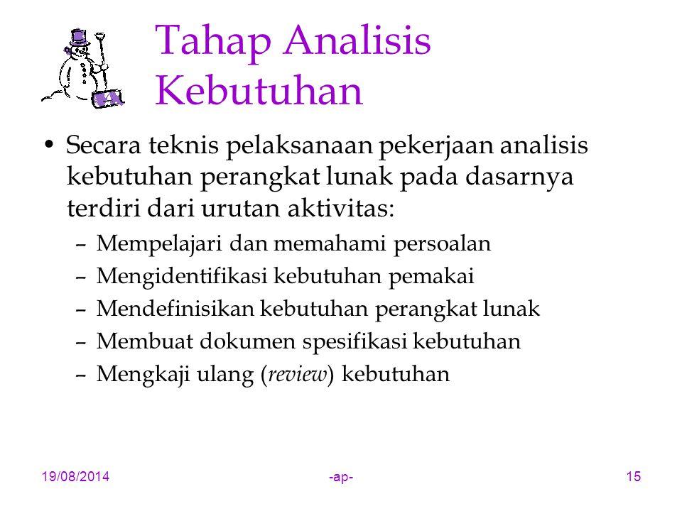 19/08/2014-ap-15 Tahap Analisis Kebutuhan Secara teknis pelaksanaan pekerjaan analisis kebutuhan perangkat lunak pada dasarnya terdiri dari urutan akt