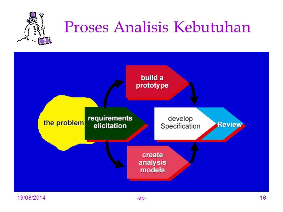 19/08/2014-ap-16 Proses Analisis Kebutuhan