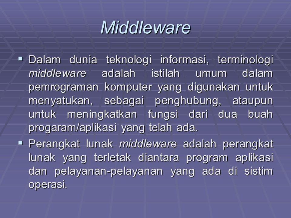 Middleware  Dalam dunia teknologi informasi, terminologi middleware adalah istilah umum dalam pemrograman komputer yang digunakan untuk menyatukan, s