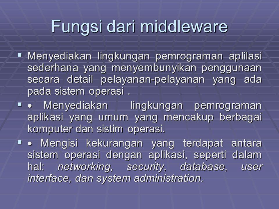 Fungsi dari middleware  Menyediakan lingkungan pemrograman aplilasi sederhana yang menyembunyikan penggunaan secara detail pelayanan-pelayanan yang a